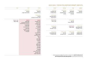 courses-2018-19_timetable | בית בנימיני - בית הספר לקרמיקה שנת 2018-2019 - מערכת שעות